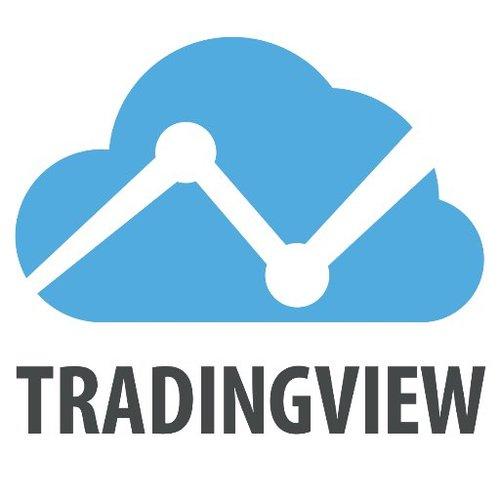 TradingView — незаменимый помощник начинающего трейдера